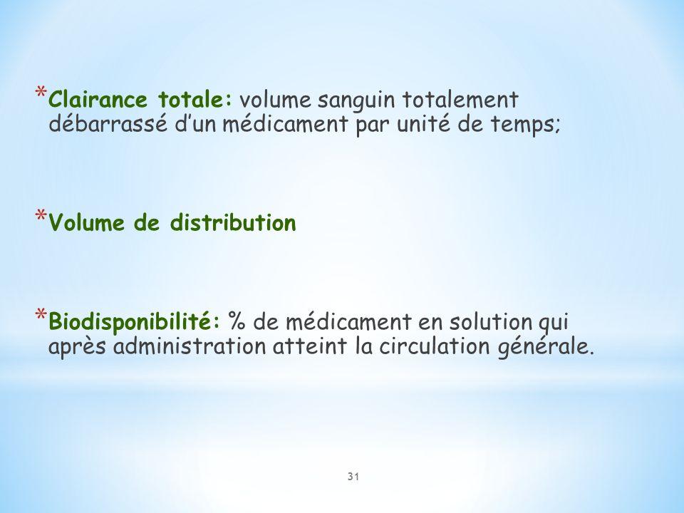 * Clairance totale: volume sanguin totalement débarrassé dun médicament par unité de temps; * Volume de distribution * Biodisponibilité: % de médicame