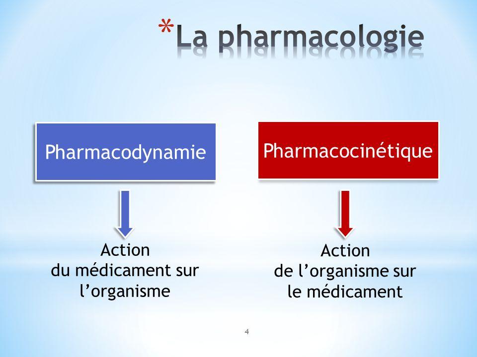 Pharmacodynamie Action du médicament sur lorganisme Pharmacocinétique Action de lorganisme sur le médicament 4