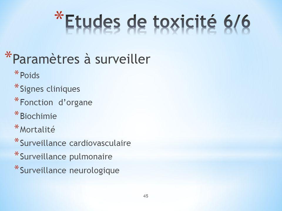 * Paramètres à surveiller * Poids * Signes cliniques * Fonction dorgane * Biochimie * Mortalité * Surveillance cardiovasculaire * Surveillance pulmona