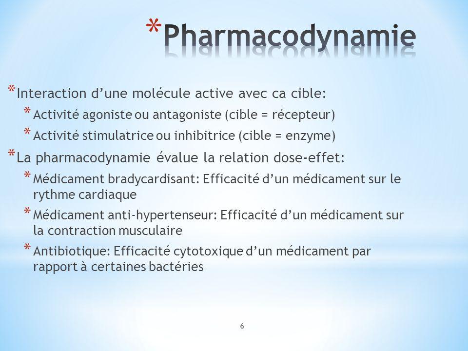 * Interaction dune molécule active avec ca cible: * Activité agoniste ou antagoniste (cible = récepteur) * Activité stimulatrice ou inhibitrice (cible