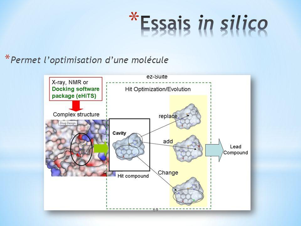 * Permet loptimisation dune molécule 69