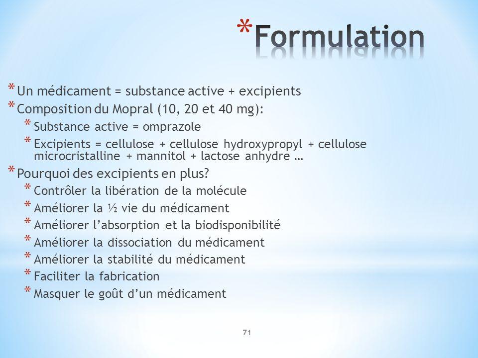 * Un médicament = substance active + excipients * Composition du Mopral (10, 20 et 40 mg): * Substance active = omprazole * Excipients = cellulose + c