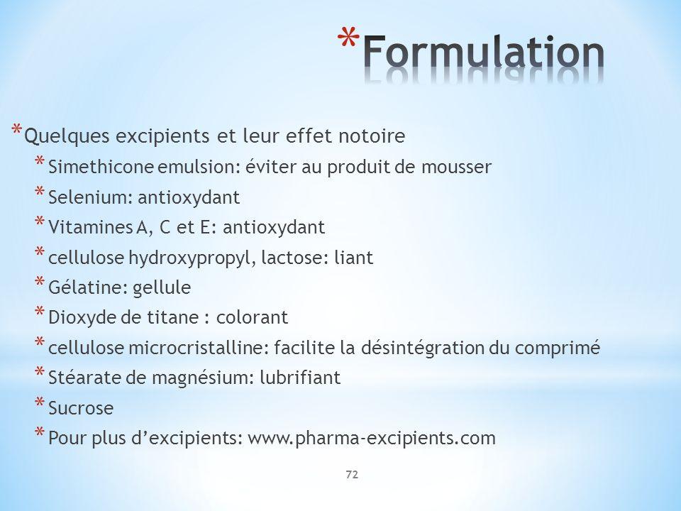 * Quelques excipients et leur effet notoire * Simethicone emulsion: éviter au produit de mousser * Selenium: antioxydant * Vitamines A, C et E: antiox