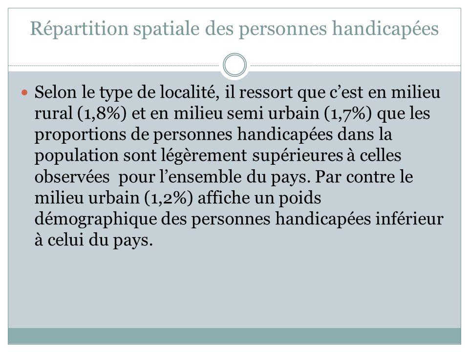 Répartition spatiale des personnes handicapées Selon le type de localité, il ressort que cest en milieu rural (1,8%) et en milieu semi urbain (1,7%) q