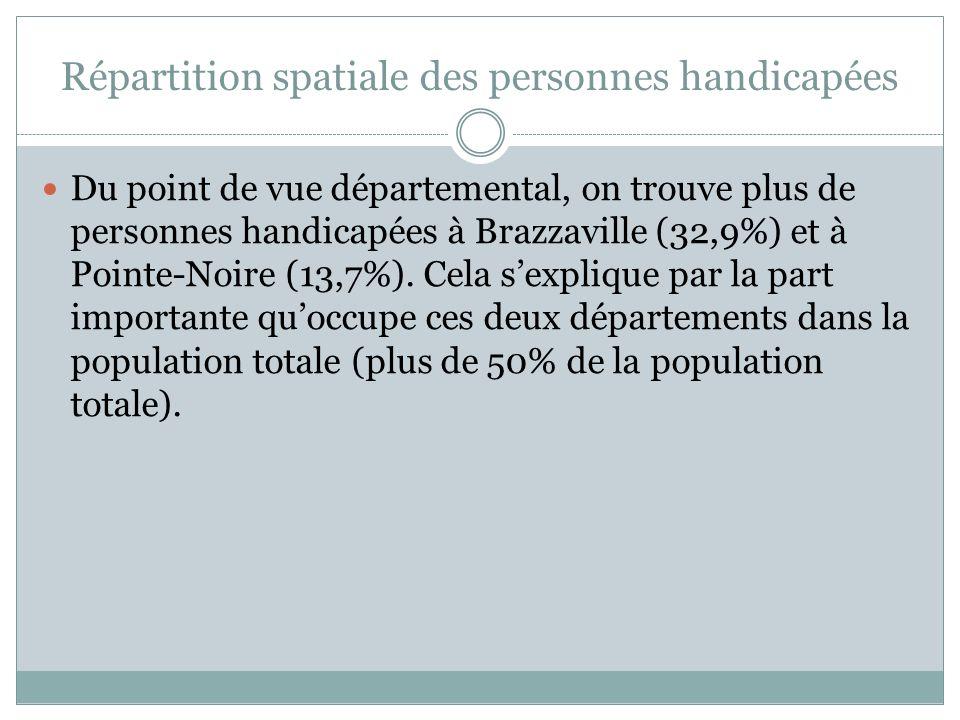 Répartition spatiale des personnes handicapées Du point de vue départemental, on trouve plus de personnes handicapées à Brazzaville (32,9%) et à Pointe-Noire (13,7%).