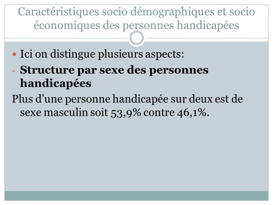 Caractéristiques socio démographiques et socio économiques des personnes handicapées Ici on distingue plusieurs aspects: - Structure par sexe des personnes handicapées Plus dune personne handicapée sur deux est de sexe masculin soit 53,9% contre 46,1%.