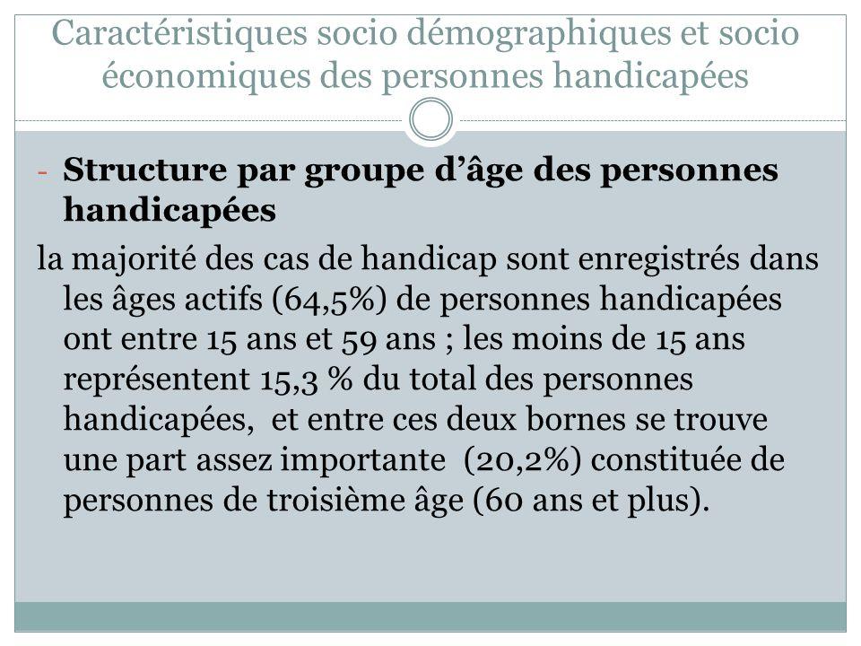 Caractéristiques socio démographiques et socio économiques des personnes handicapées - Structure par groupe dâge des personnes handicapées la majorité des cas de handicap sont enregistrés dans les âges actifs (64,5%) de personnes handicapées ont entre 15 ans et 59 ans ; les moins de 15 ans représentent 15,3 % du total des personnes handicapées, et entre ces deux bornes se trouve une part assez importante (20,2%) constituée de personnes de troisième âge (60 ans et plus).