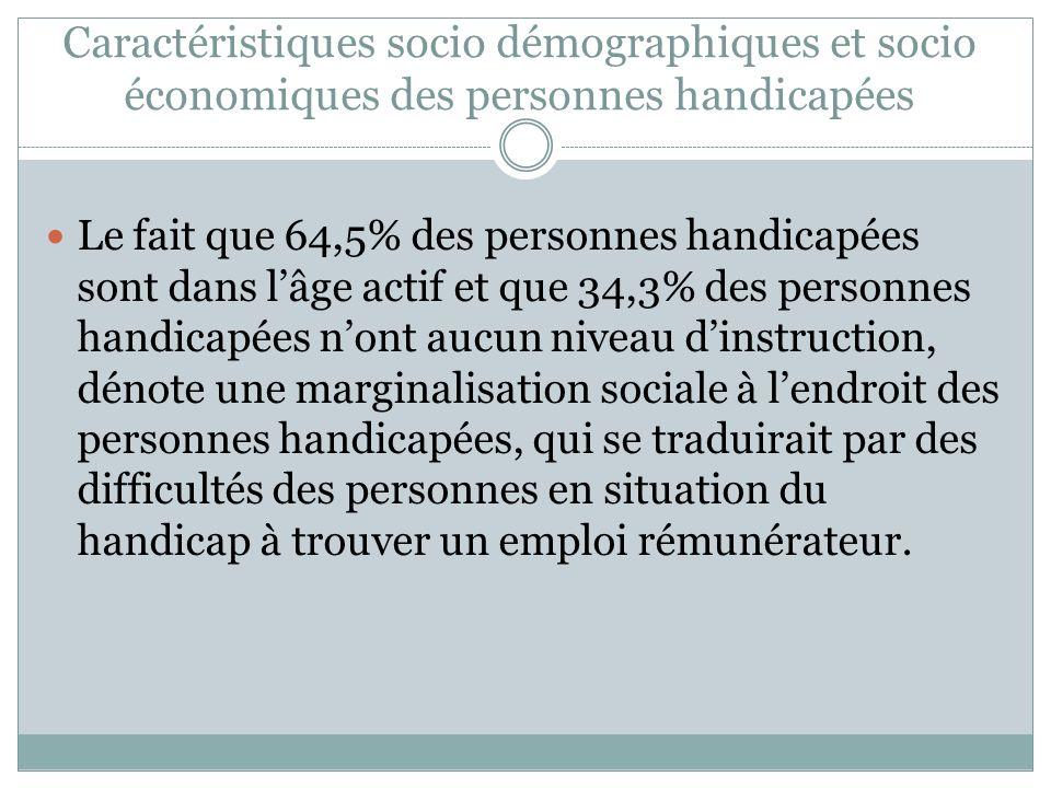 Caractéristiques socio démographiques et socio économiques des personnes handicapées Le fait que 64,5% des personnes handicapées sont dans lâge actif