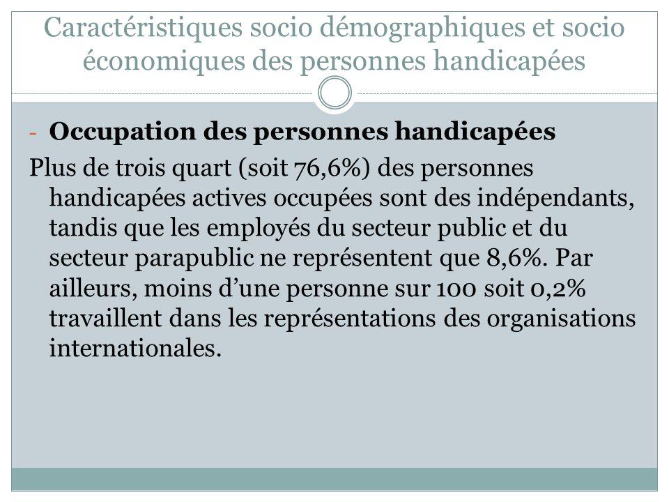 Caractéristiques socio démographiques et socio économiques des personnes handicapées - Occupation des personnes handicapées Plus de trois quart (soit 76,6%) des personnes handicapées actives occupées sont des indépendants, tandis que les employés du secteur public et du secteur parapublic ne représentent que 8,6%.