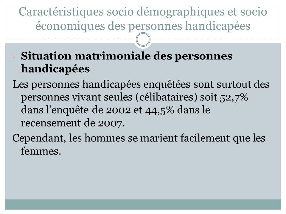 Caractéristiques socio démographiques et socio économiques des personnes handicapées - Situation matrimoniale des personnes handicapées Les personnes handicapées enquêtées sont surtout des personnes vivant seules (célibataires) soit 52,7% dans lenquête de 2002 et 44,5% dans le recensement de 2007.