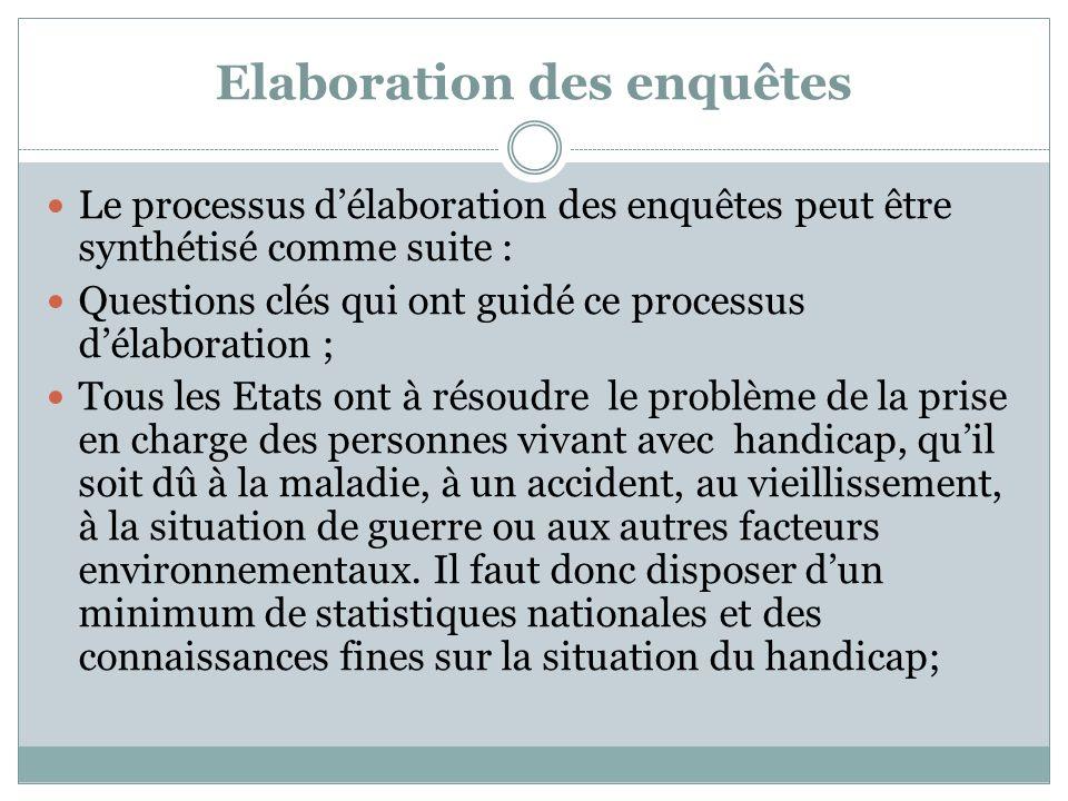 Elaboration des enquêtes Le processus délaboration des enquêtes peut être synthétisé comme suite : Questions clés qui ont guidé ce processus délaborat