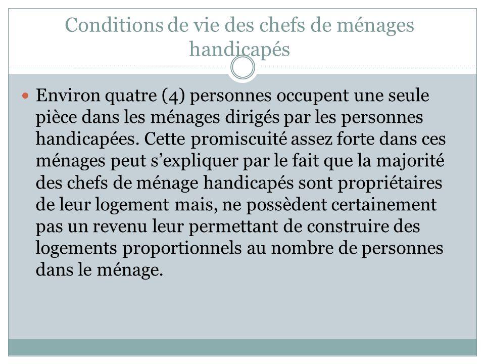 Conditions de vie des chefs de ménages handicapés Environ quatre (4) personnes occupent une seule pièce dans les ménages dirigés par les personnes han