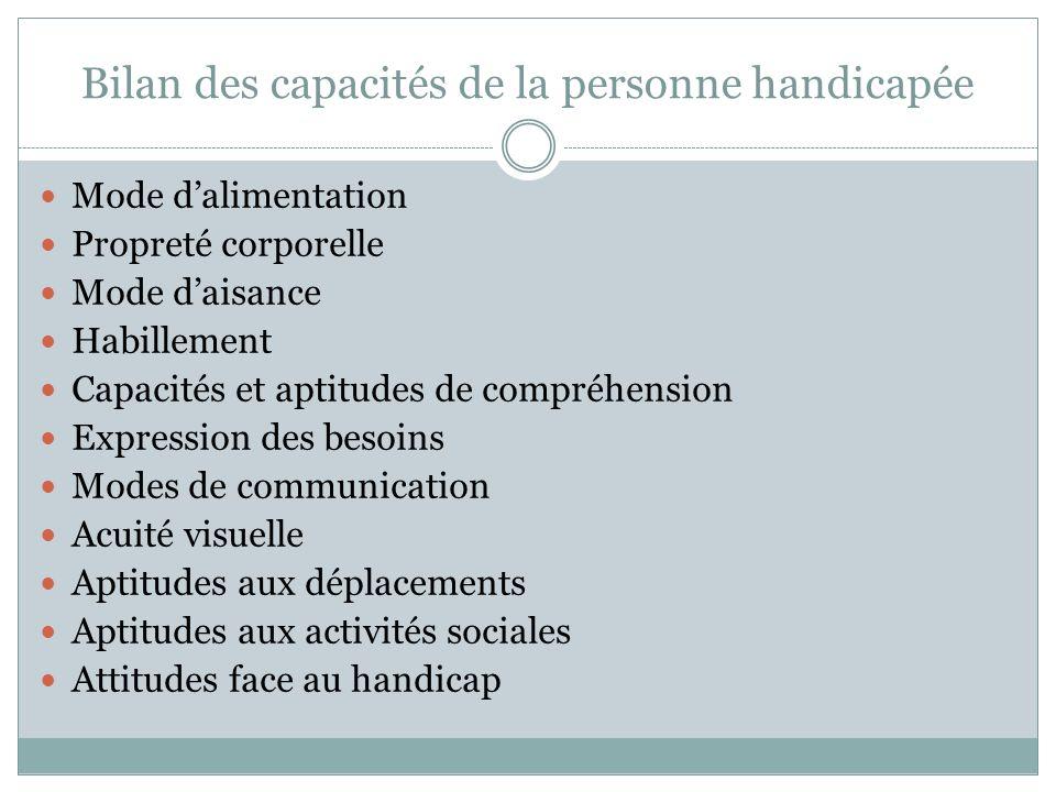 Bilan des capacités de la personne handicapée Mode dalimentation Propreté corporelle Mode daisance Habillement Capacités et aptitudes de compréhension