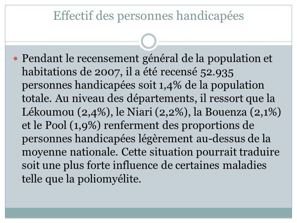 Effectif des personnes handicapées Pendant le recensement général de la population et habitations de 2007, il a été recensé 52.935 personnes handicapées soit 1,4% de la population totale.