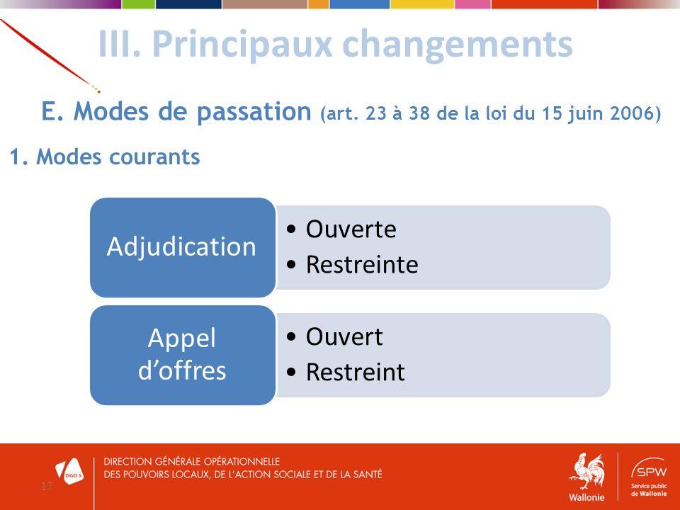 III. Principaux changements 17 E. Modes de passation (art. 23 à 38 de la loi du 15 juin 2006) 1. Modes courants Ouverte Restreinte Adjudication Ouvert