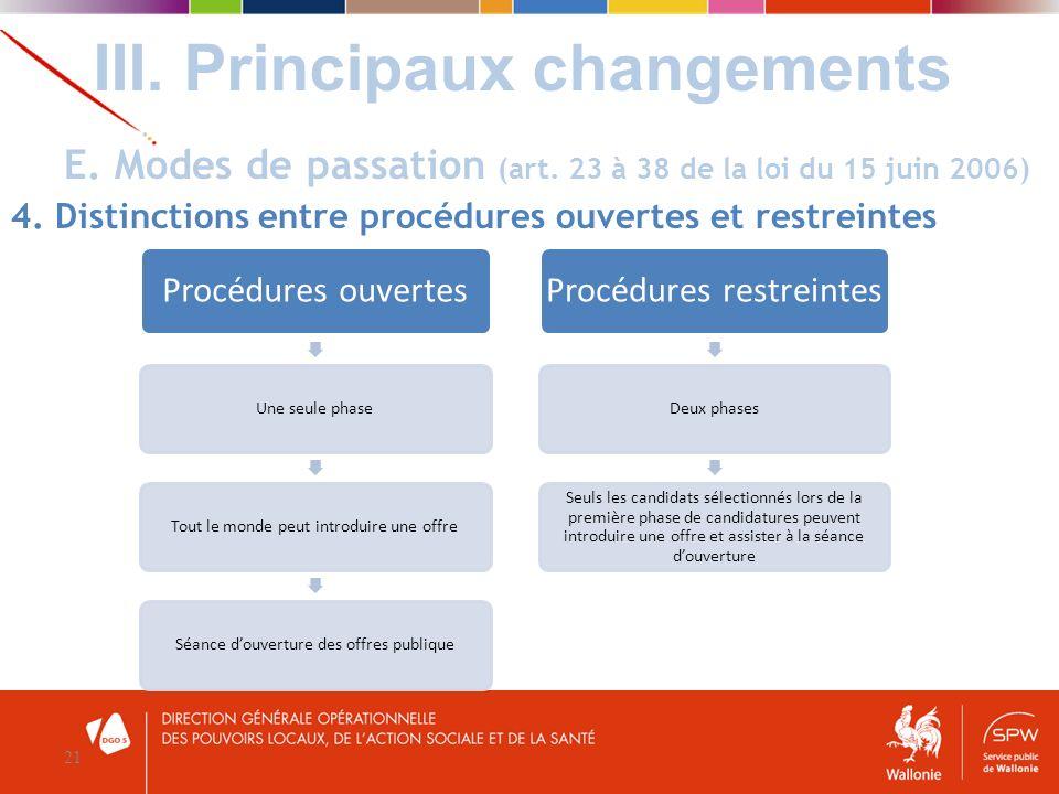 III. Principaux changements 21 E. Modes de passation (art. 23 à 38 de la loi du 15 juin 2006) 4. Distinctions entre procédures ouvertes et restreintes