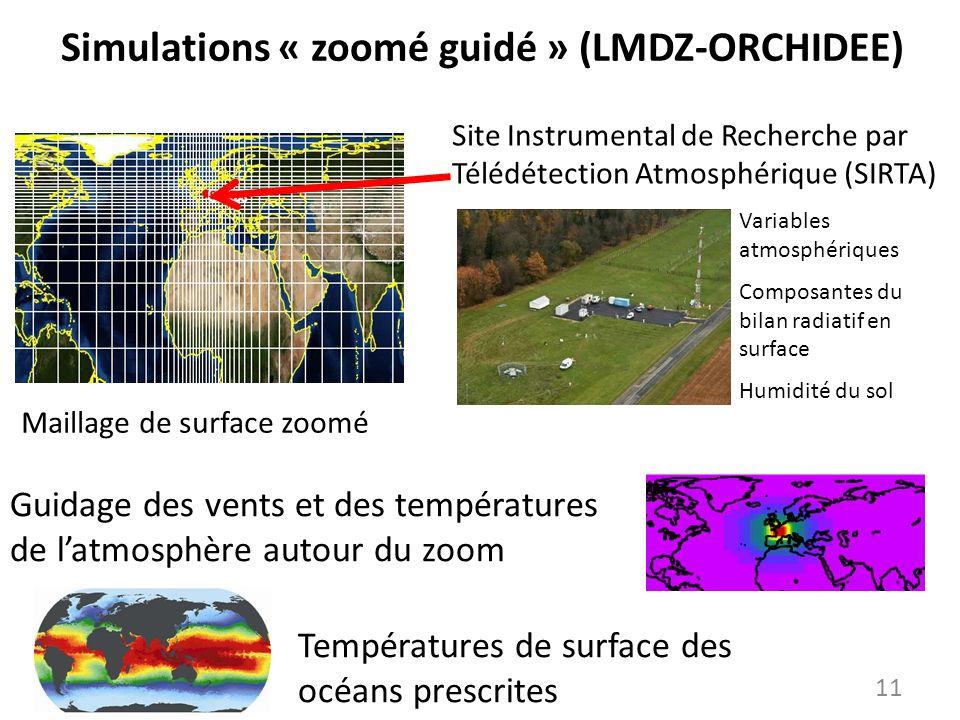 Maillage de surface zoomé Simulations « zoomé guidé » (LMDZ-ORCHIDEE) Guidage des vents et des températures de latmosphère autour du zoom Températures