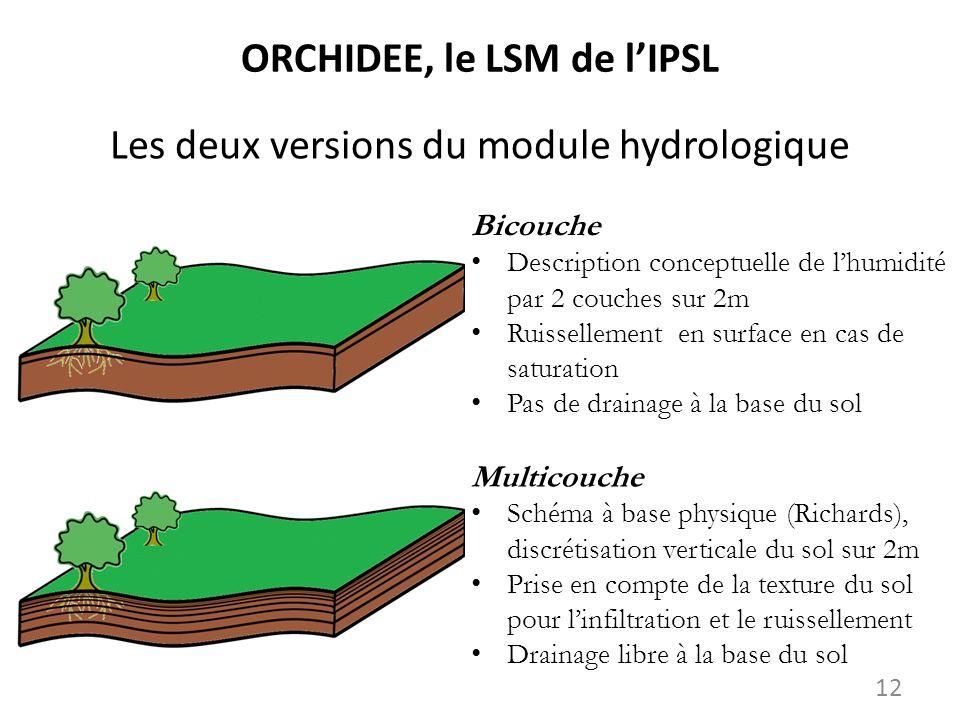 ORCHIDEE, le LSM de lIPSL Bicouche Description conceptuelle de lhumidité par 2 couches sur 2m Ruissellement en surface en cas de saturation Pas de dra