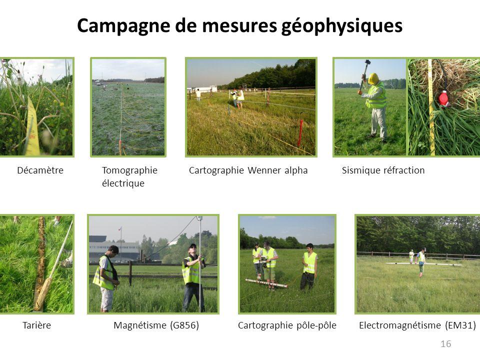 Campagne de mesures géophysiques DécamètreTomographie électrique Cartographie Wenner alphaSismique réfraction TarièreMagnétisme (G856)Cartographie pôl