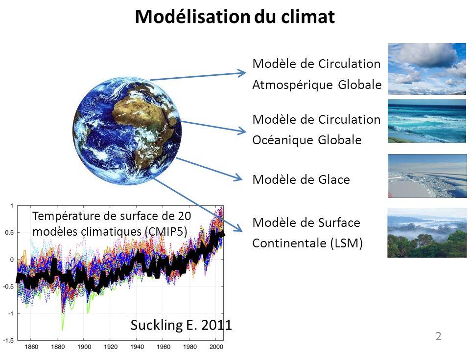 Modélisation du climat Modèle de Circulation Atmospérique Globale Modèle de Circulation Océanique Globale Modèle de Glace Modèle de Surface Continenta