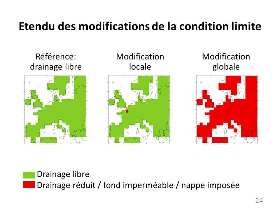 Etendu des modifications de la condition limite Drainage libre Drainage réduit / fond imperméable / nappe imposée 24 Référence: drainage libre Modific