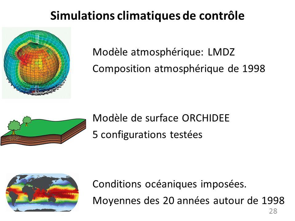 Simulations climatiques de contrôle Modèle atmosphérique: LMDZ Composition atmosphérique de 1998 Modèle de surface ORCHIDEE 5 configurations testées C