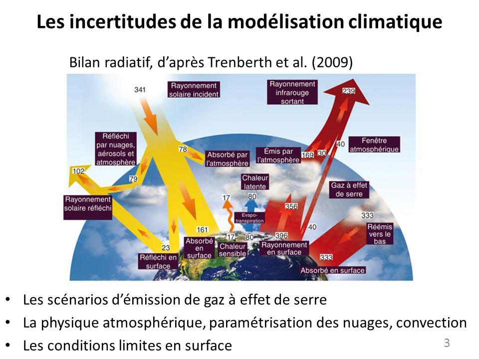 Les incertitudes de la modélisation climatique Les scénarios démission de gaz à effet de serre La physique atmosphérique, paramétrisation des nuages,