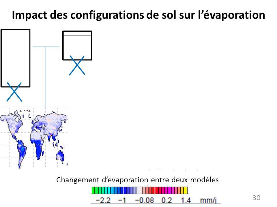 Impact des configurations de sol sur lévaporation Changement dévaporation entre deux modèles 30