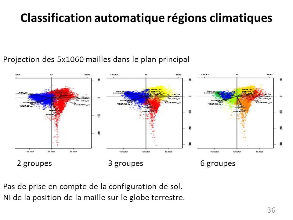 Classification automatique régions climatiques Projection des 5x1060 mailles dans le plan principal 2 groupes3 groupes6 groupes 36 Pas de prise en com