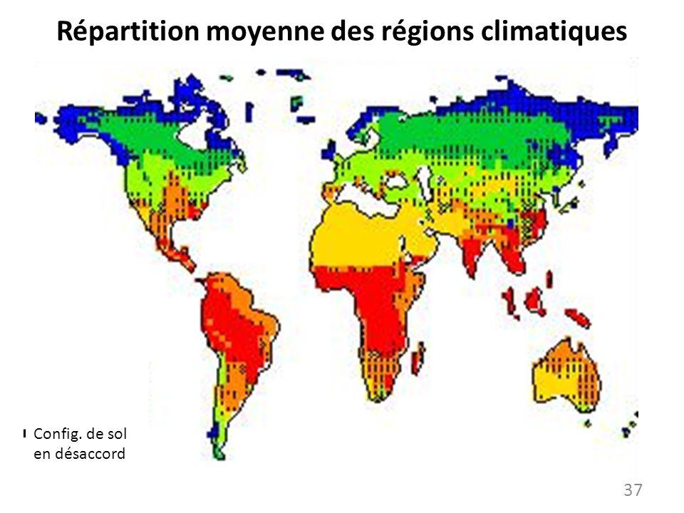 Répartition moyenne des régions climatiques Config. de sol en désaccord 37