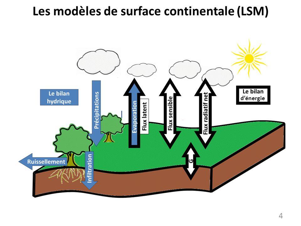 Les modèles de surface continentale (LSM) 4 dénergie