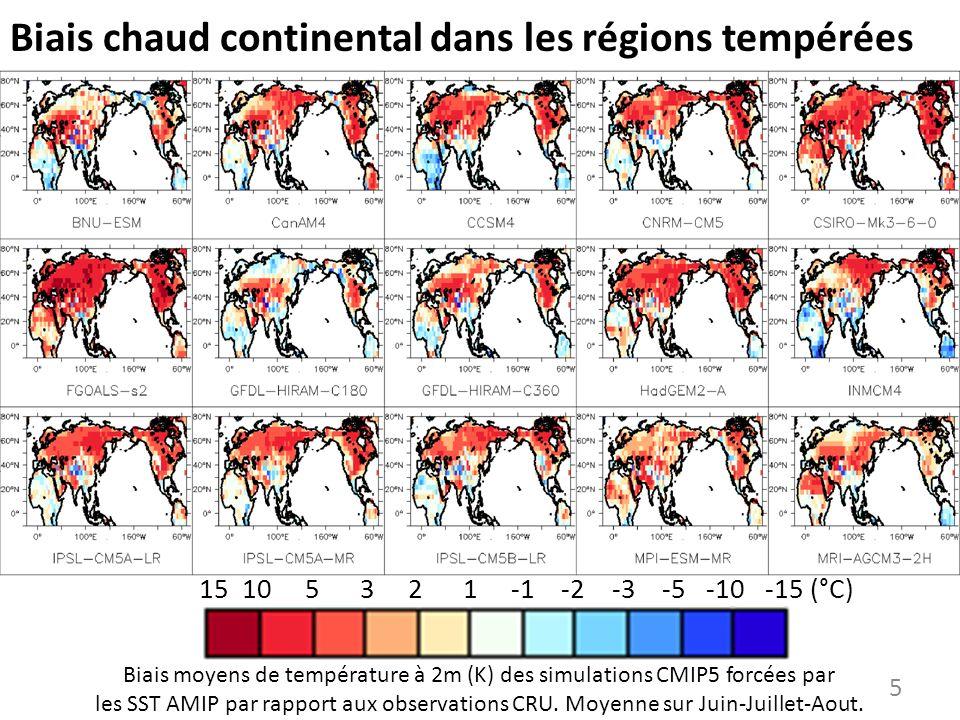 Biais chaud continental dans les régions tempérées Biais moyens de température à 2m (K) des simulations CMIP5 forcées par les SST AMIP par rapport aux