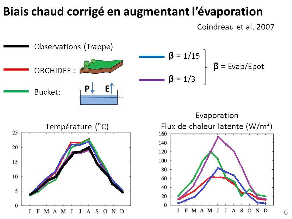 Biais chaud corrigé en augmentant lévaporation Observations (Trappe) ORCHIDEE : Bucket: Evaporation Flux de chaleur latente (W/m²) 6 Coindreau et al.