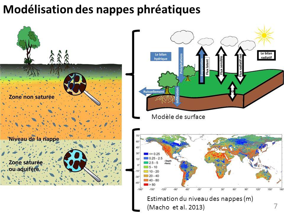 Estimation du niveau des nappes (m) (Macho et al. 2013) Modélisation des nappes phréatiques Modèle de surface 7