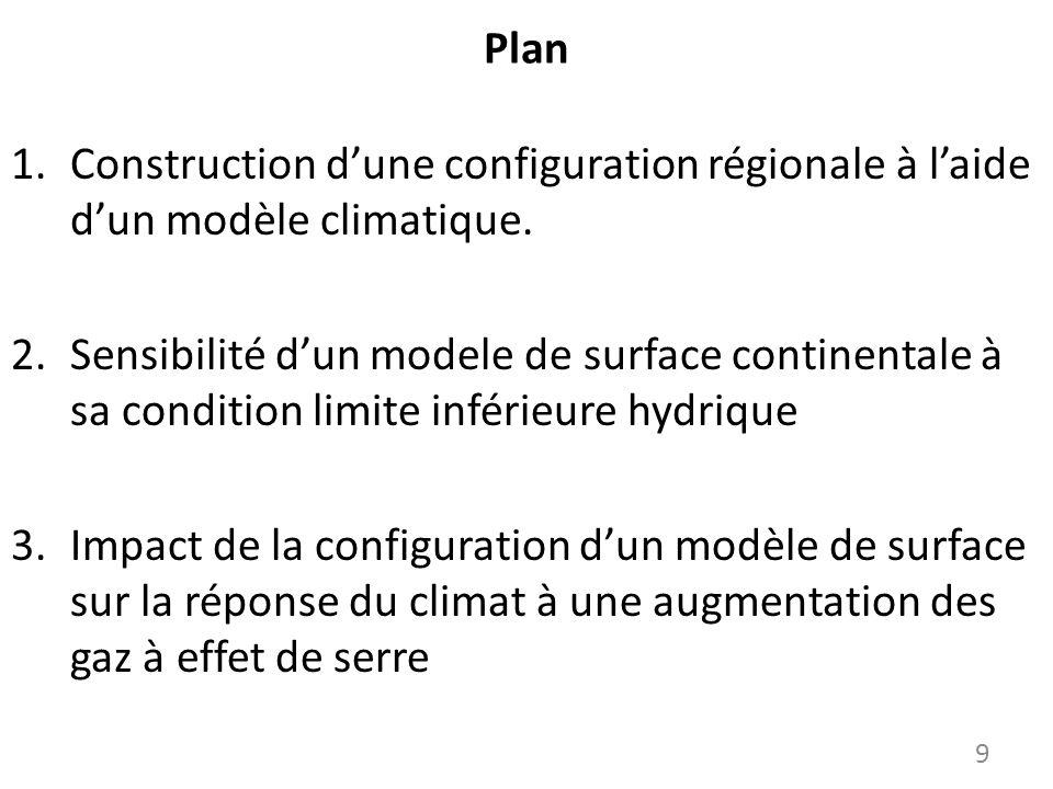 Plan 1.Construction dune configuration régionale à laide dun modèle climatique. 2.Sensibilité dun modele de surface continentale à sa condition limite