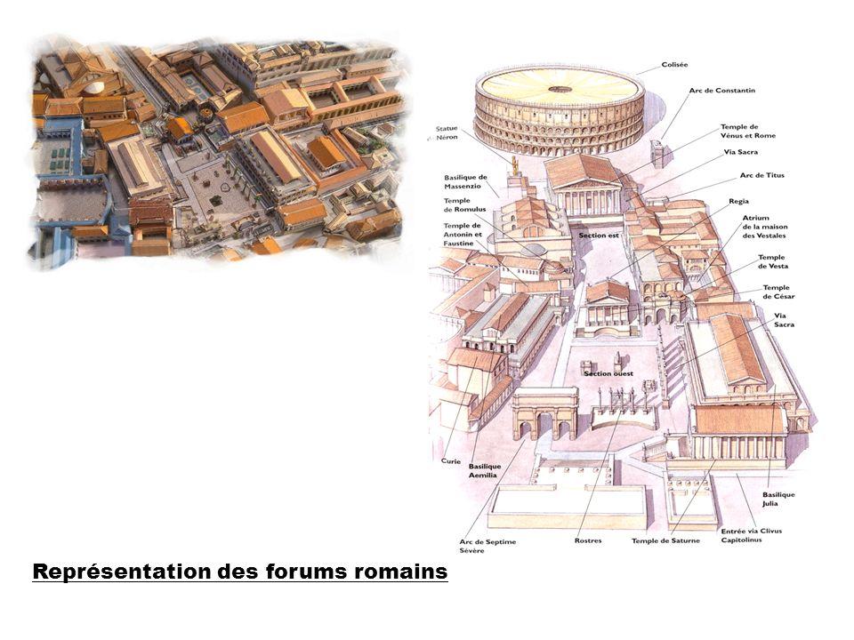 Représentation des forums romains