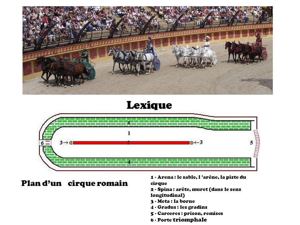 Lexique Plan dun cirque romain 1 - Arena : le sable, l arène, la piste du cirque 2 - Spina : arête, muret (dans le sens longitudinal) 3 - Meta : la borne 4 - Gradus : les gradins 5 - Carceres : prison, remises 6 - Porte triomphale