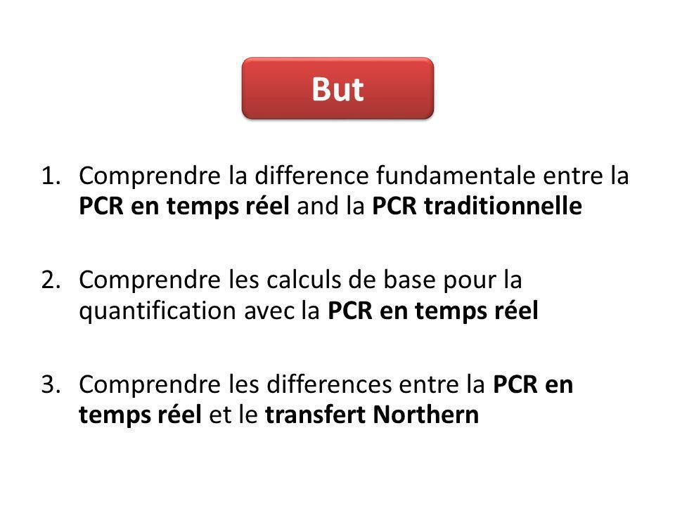 But 1.Comprendre la difference fundamentale entre la PCR en temps réel and la PCR traditionnelle 2.Comprendre les calculs de base pour la quantification avec la PCR en temps réel 3.Comprendre les differences entre la PCR en temps réel et le transfert Northern