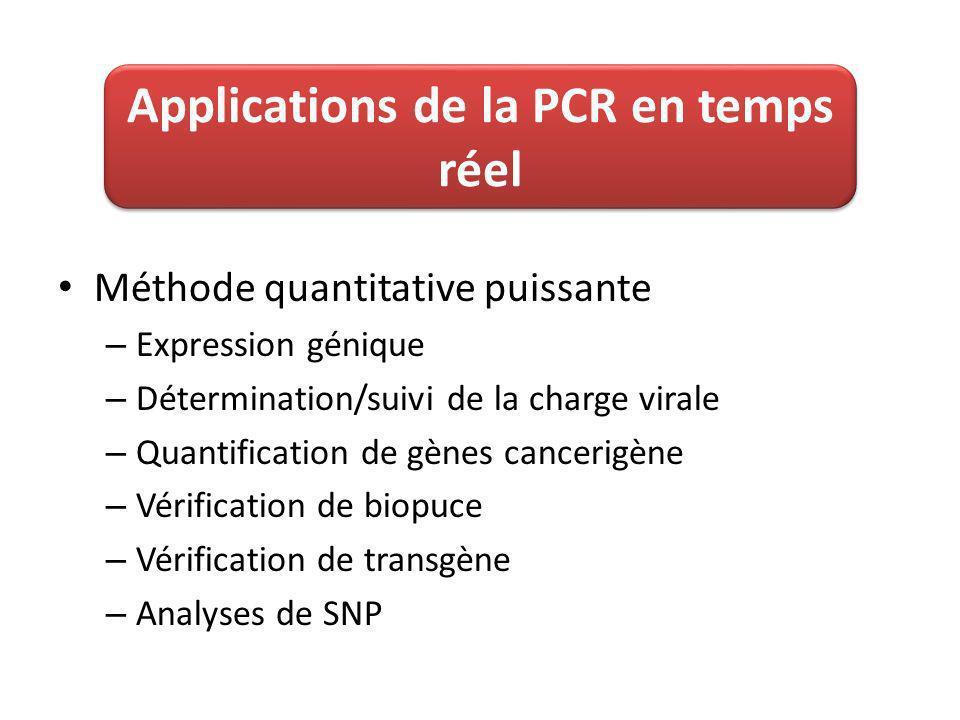 Applications de la PCR en temps réel Méthode quantitative puissante – Expression génique – Détermination/suivi de la charge virale – Quantification de gènes cancerigène – Vérification de biopuce – Vérification de transgène – Analyses de SNP