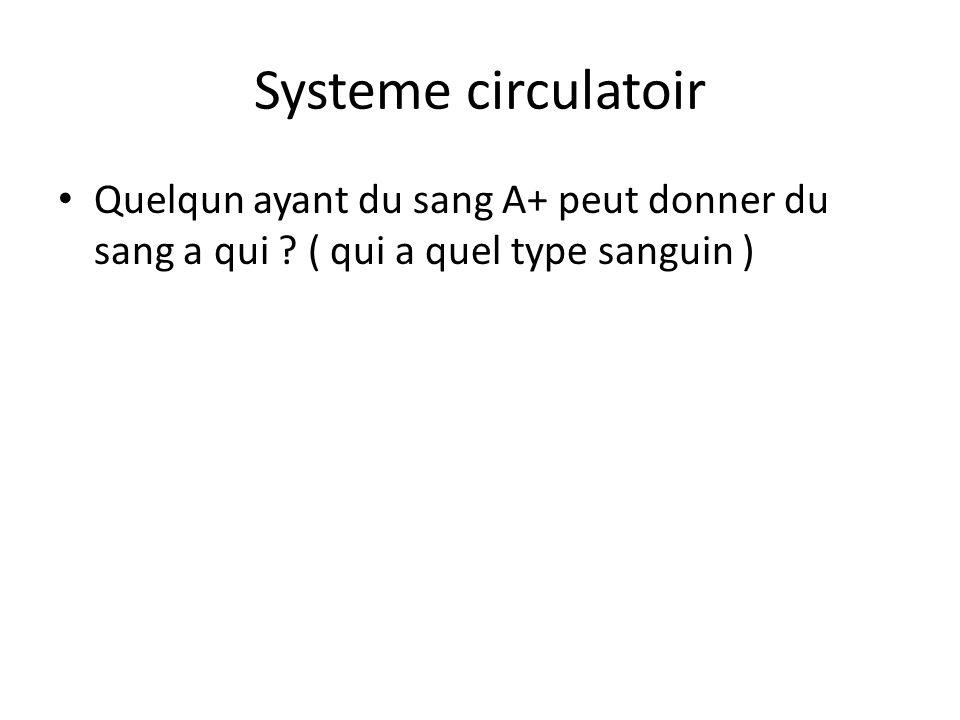 Systeme circulatoir Quelqun ayant du sang A+ peut donner du sang a qui ? ( qui a quel type sanguin )