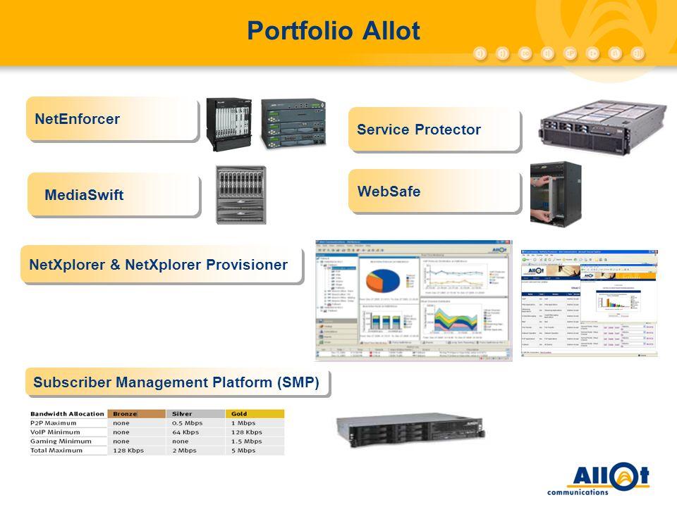 Portfolio Allot Subscriber Management Platform (SMP) NetEnforcer NetXplorer & NetXplorer Provisioner Service Protector WebSafe