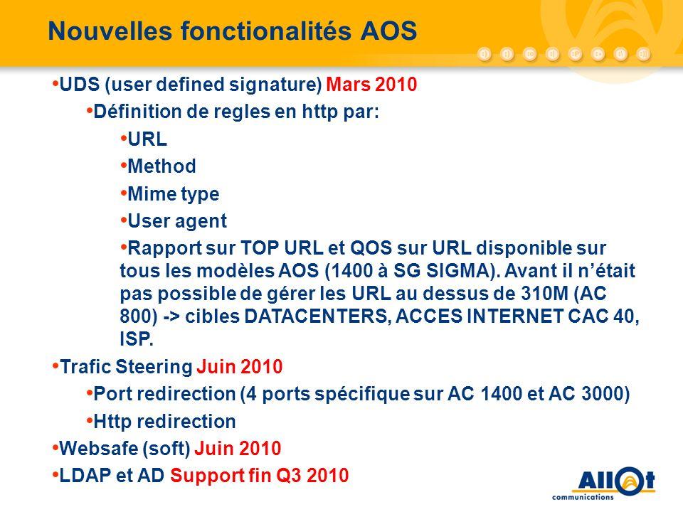 Nouvelles fonctionalités AOS UDS (user defined signature) Mars 2010 Définition de regles en http par: URL Method Mime type User agent Rapport sur TOP
