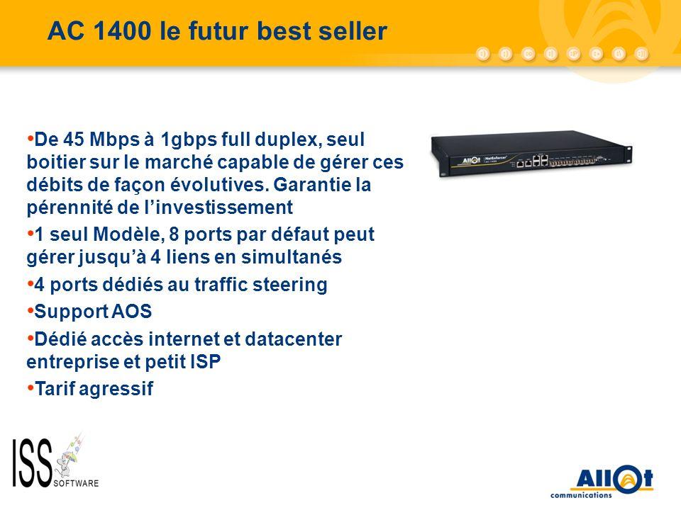 AC 1400 le futur best seller De 45 Mbps à 1gbps full duplex, seul boitier sur le marché capable de gérer ces débits de façon évolutives. Garantie la p