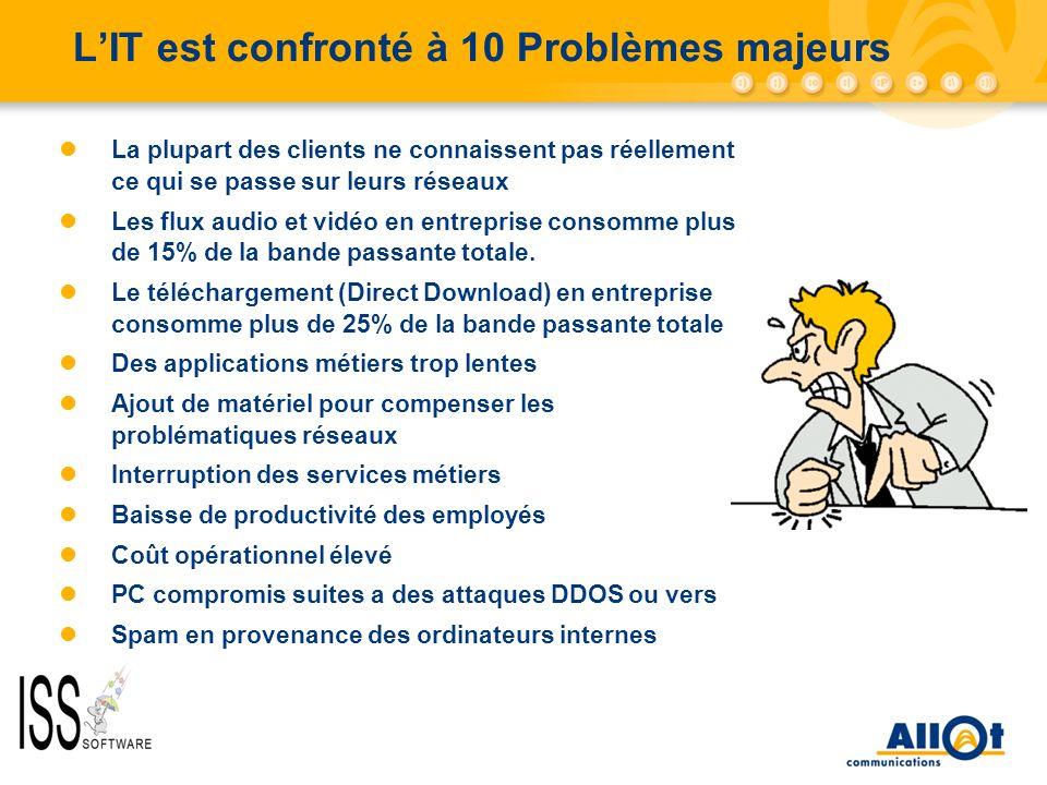 LIT est confronté à 10 Problèmes majeurs La plupart des clients ne connaissent pas réellement ce qui se passe sur leurs réseaux Les flux audio et vidé