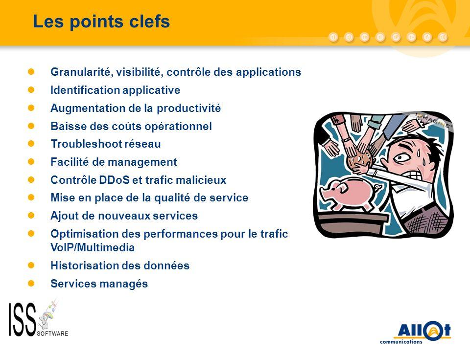 Agenda Problématiques Allot Solutions Allot Les points clefs Portfolio Allot Clients