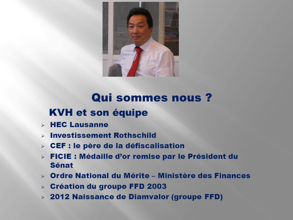 Qui sommes nous ? KVH et son équipe HEC Lausanne Investissement Rothschild CEF : le père de la défiscalisation FICIE : Médaille dor remise par le Prés