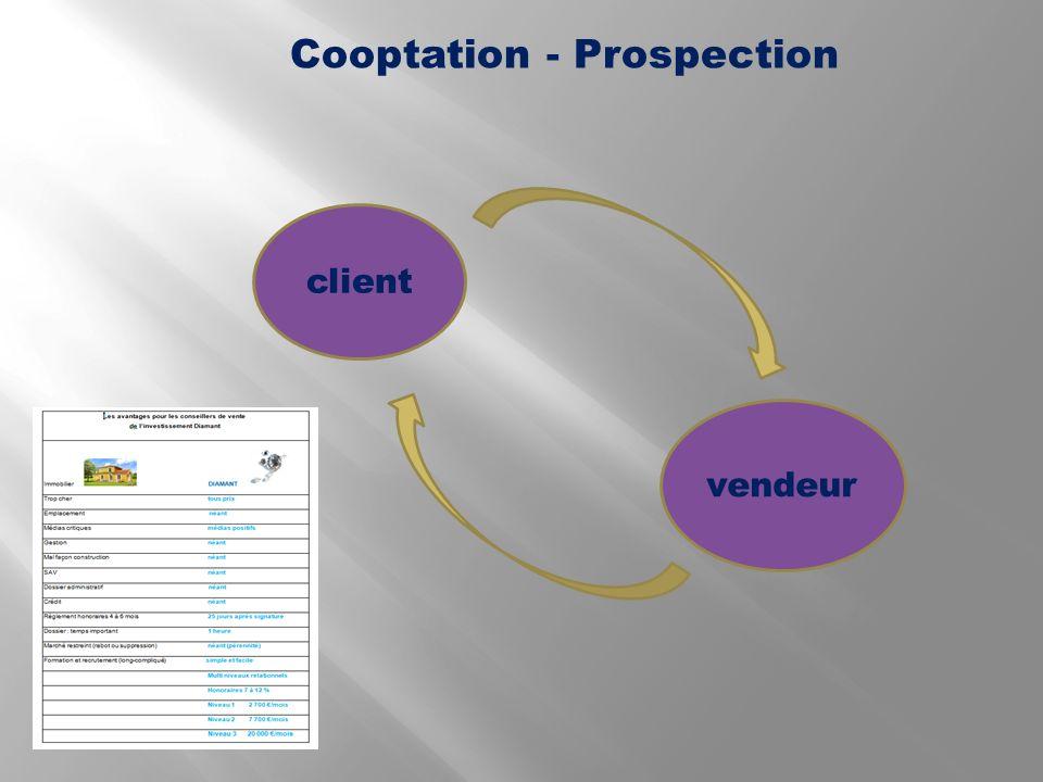 Cooptation - Prospection client vendeur