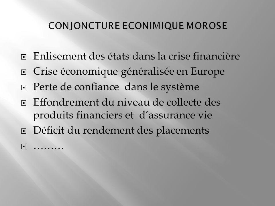 Enlisement des états dans la crise financière Crise économique généralisée en Europe Perte de confiance dans le système Effondrement du niveau de coll