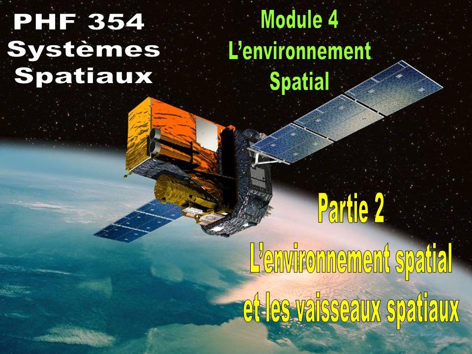 Lenvironnment spatial dun satellite