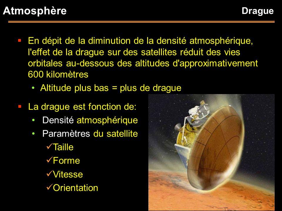 Atmosphère En dépit de la diminution de la densité atmosphérique, l'effet de la drague sur des satellites réduit des vies orbitales au-dessous des alt